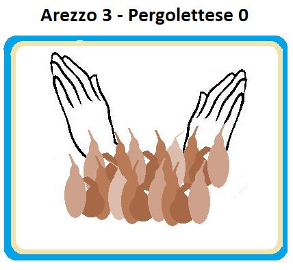 pergolettese